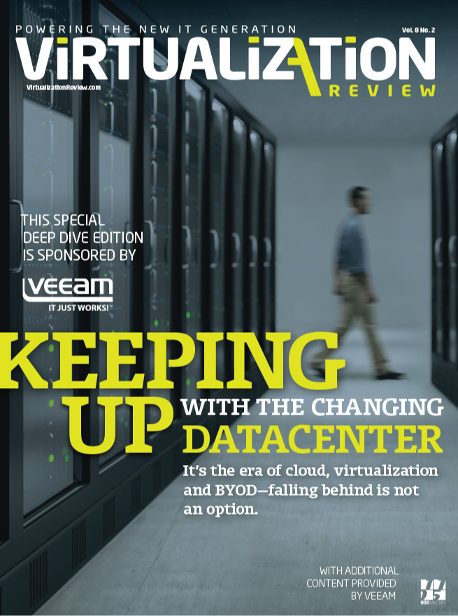 Custom Publications - VEEAM